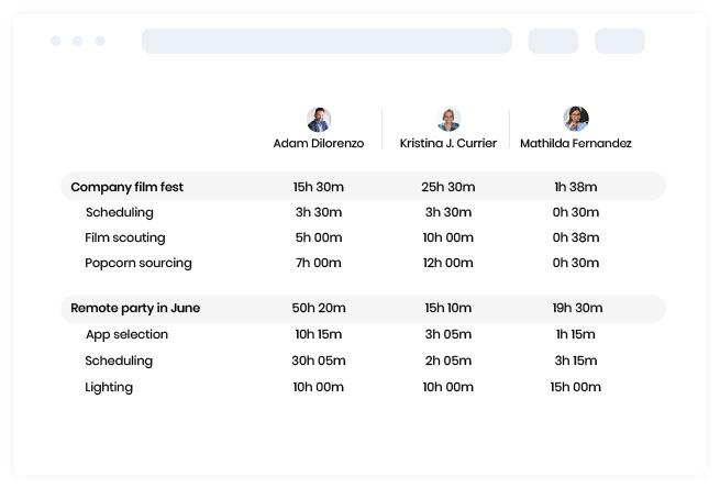 TimeCamp dashboard mockup
