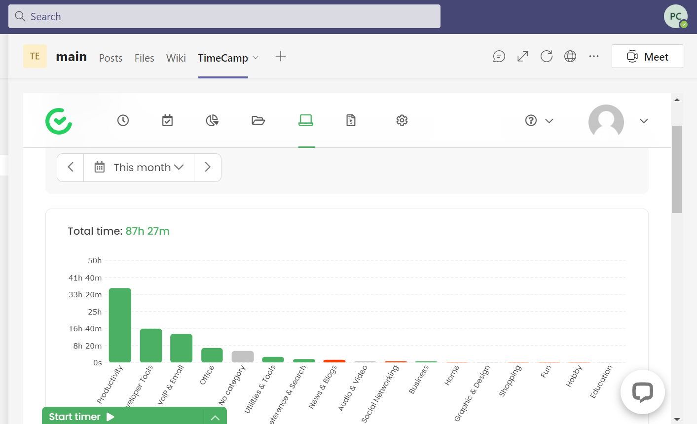 Microsoft Teams dashboard with TimeCamp integration